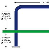 Hoop Barrier 60mm